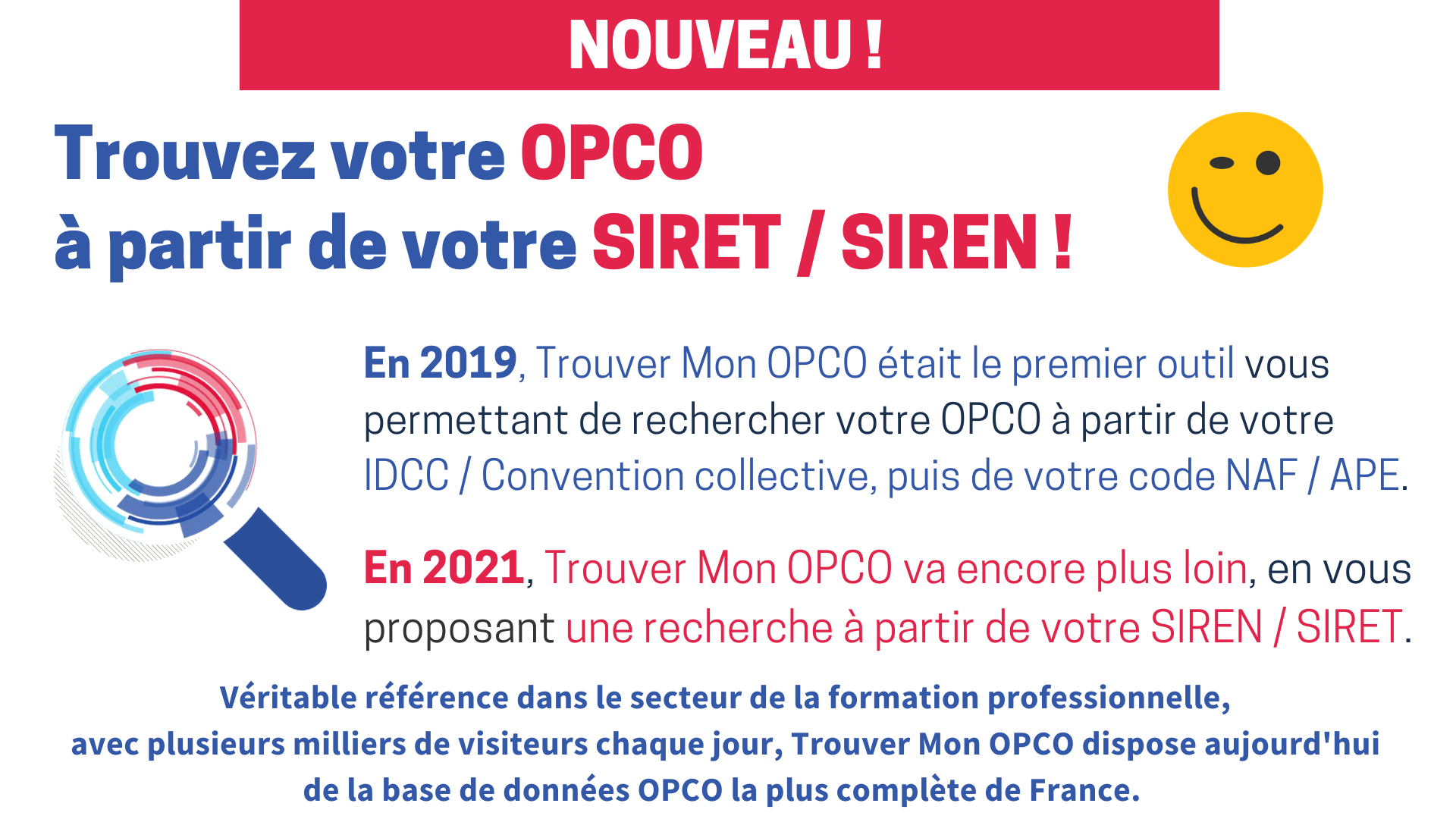 Annuaire OPCO SIREN SIRET